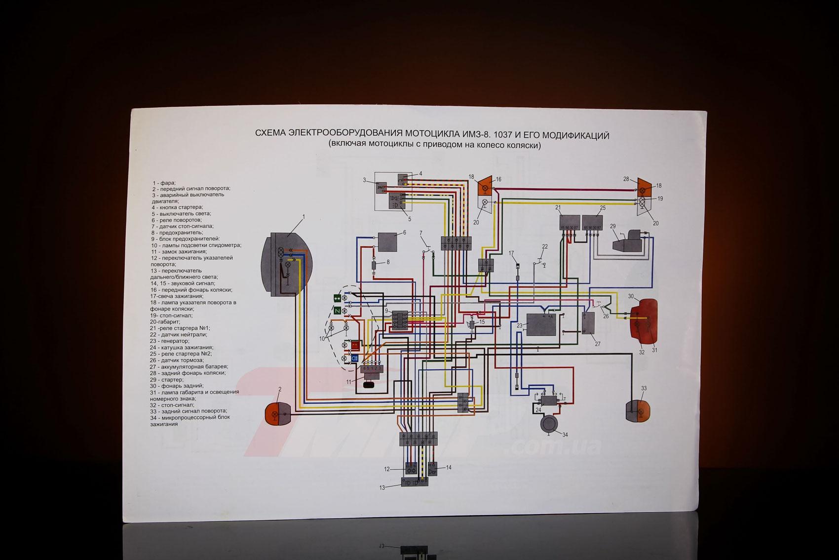 Схема проводки урала имз